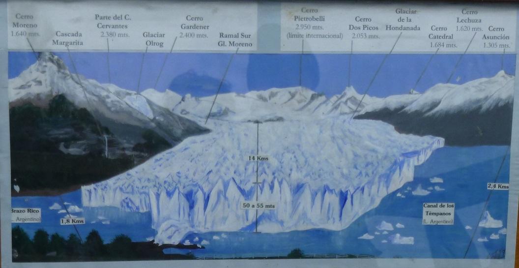 21 overzicht met details van de Glaciar Perito Moreno, de Morenogletsjer